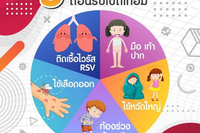 โรคในเด็ก