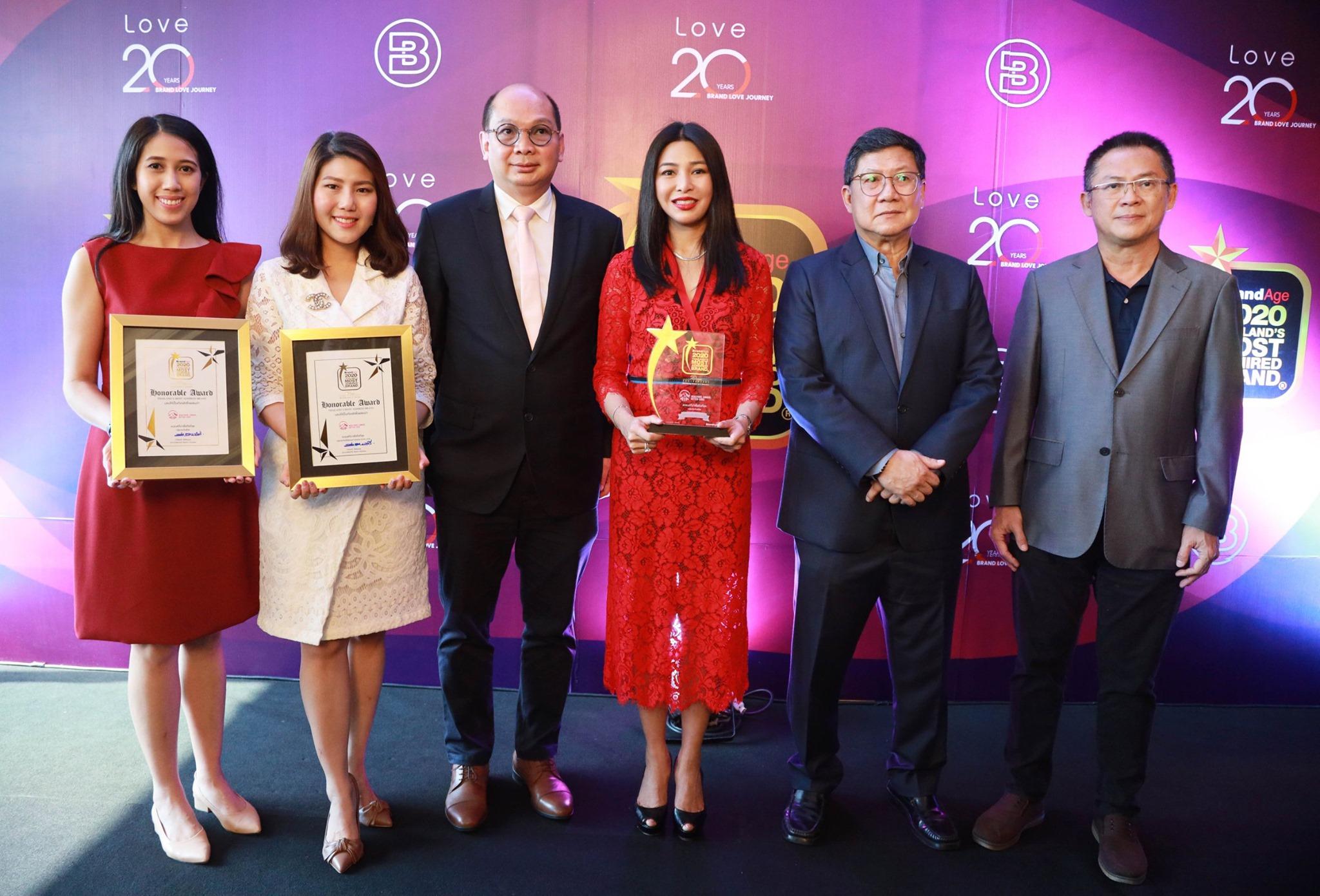 2020 Thailand's Most Admired Brand