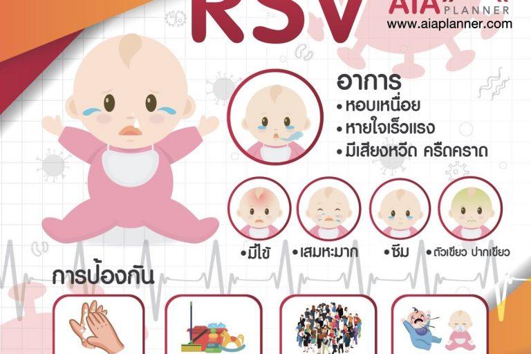โรค RSV